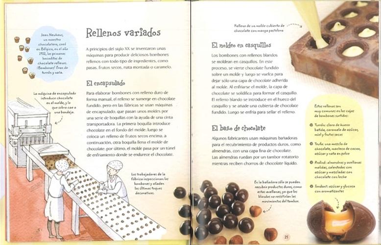 Mi pequeno gran libro del chocolate -